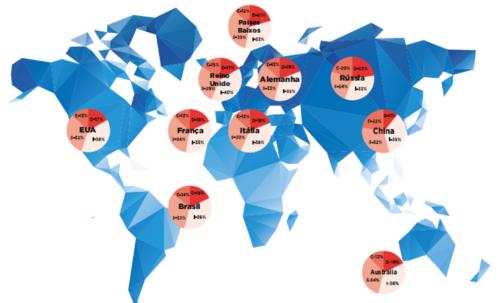 Big Data - Um instrumento para entender melhor as diferenças culturais